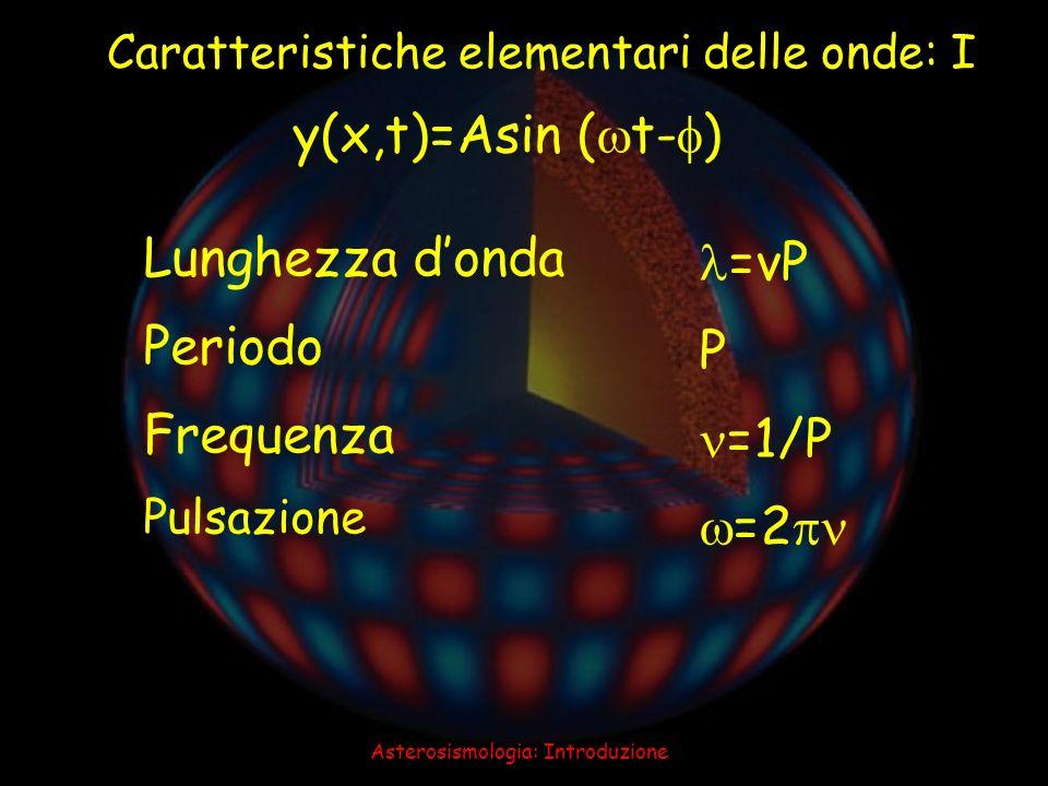 Asterosismologia: Introduzione