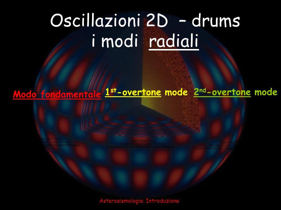 Oscillazioni 2D – drums i modi radiali