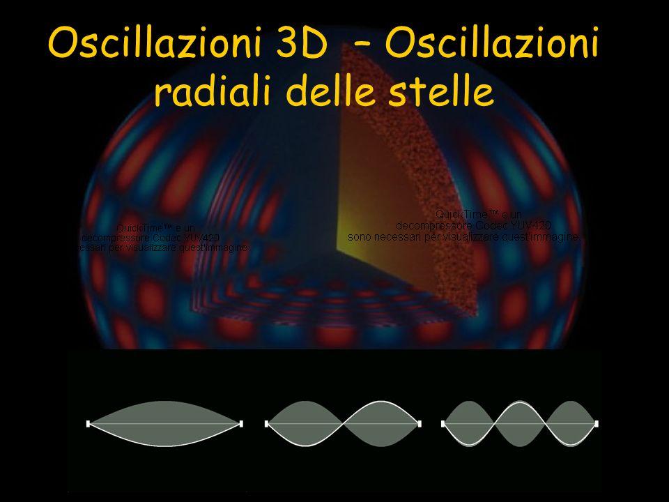 Oscillazioni 3D – Oscillazioni radiali delle stelle