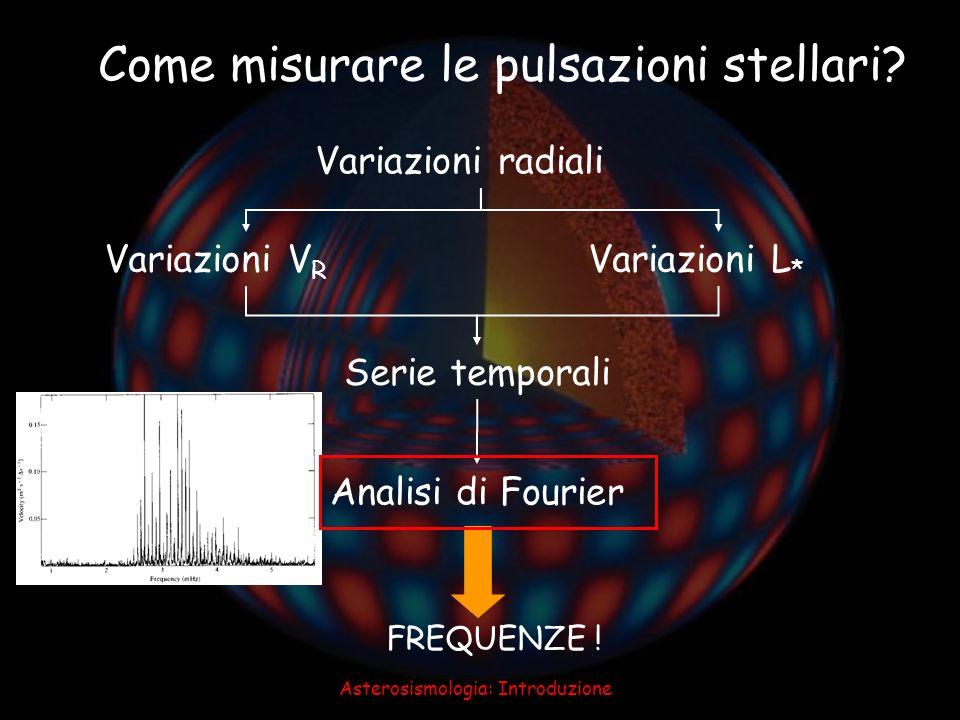 Come misurare le pulsazioni stellari