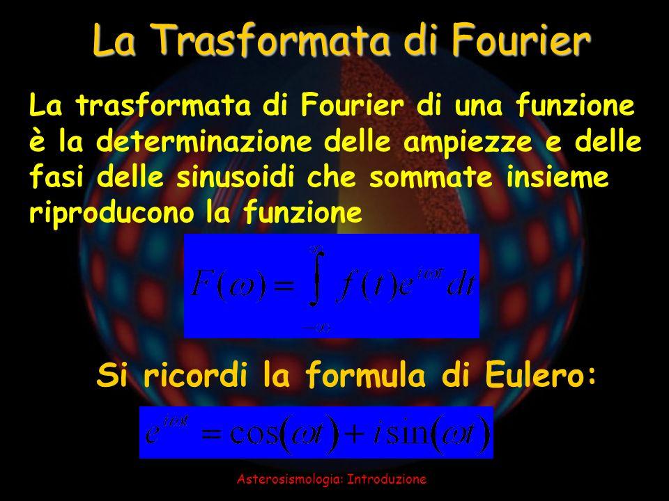 Si ricordi la formula di Eulero:
