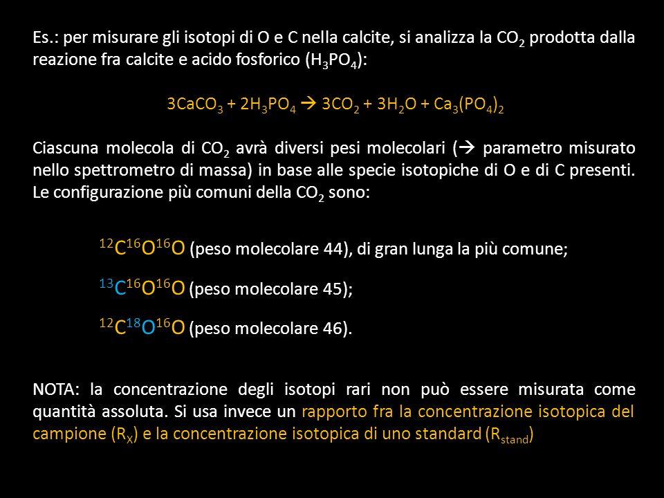 3CaCO3 + 2H3PO4  3CO2 + 3H2O + Ca3(PO4)2