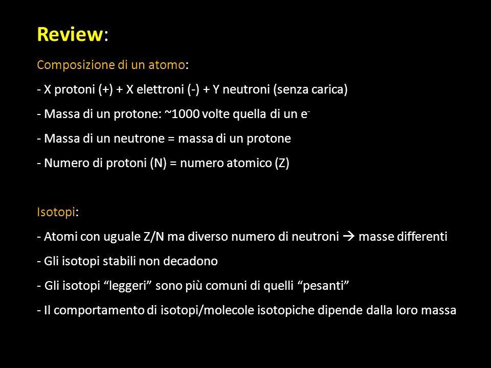 Review: Composizione di un atomo: