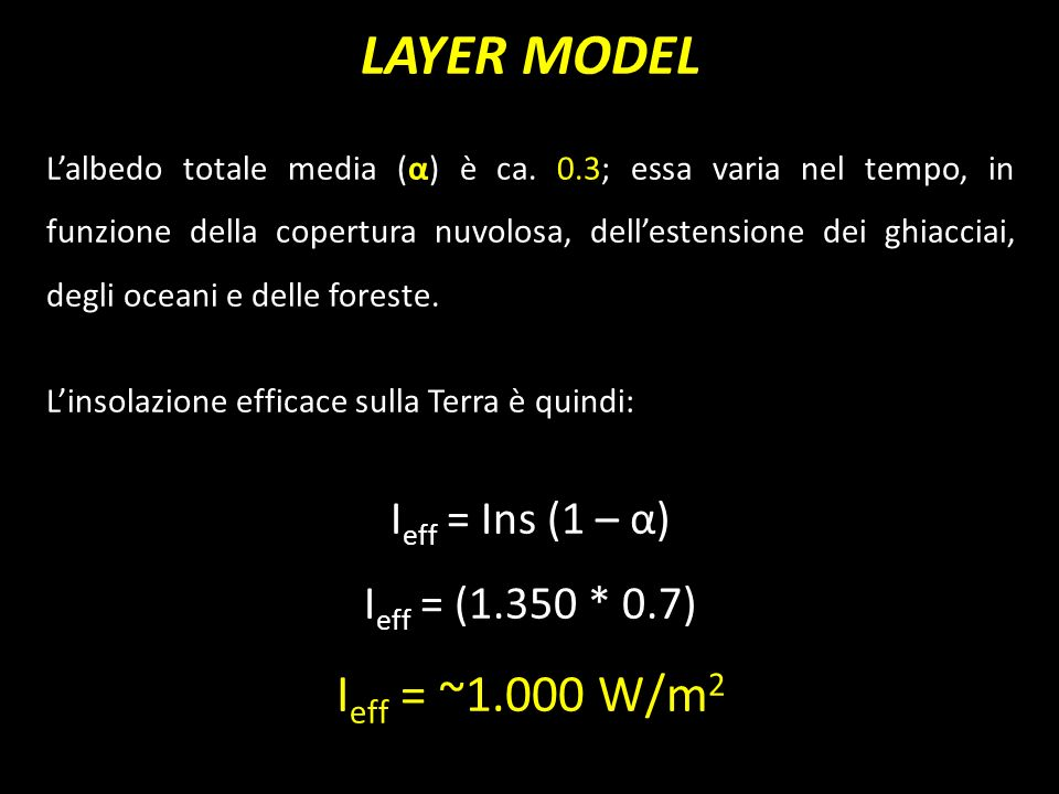 LAYER MODEL Ieff = ~1.000 W/m2 Ieff = Ins (1 – α) Ieff = (1.350 * 0.7)