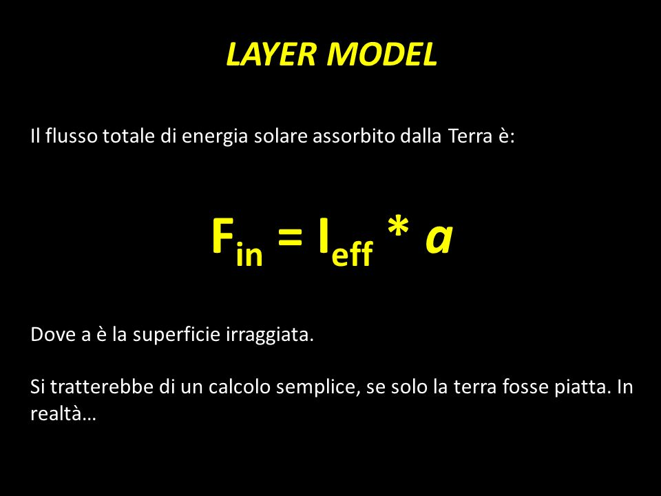 Fin = Ieff * a LAYER MODEL