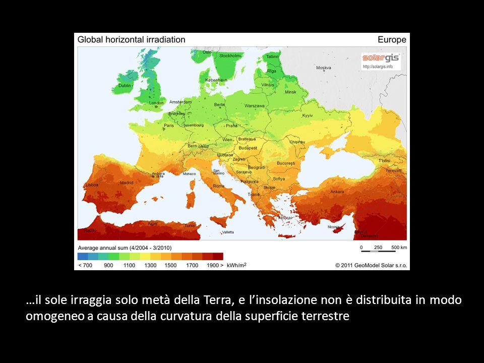 …il sole irraggia solo metà della Terra, e l'insolazione non è distribuita in modo omogeneo a causa della curvatura della superficie terrestre