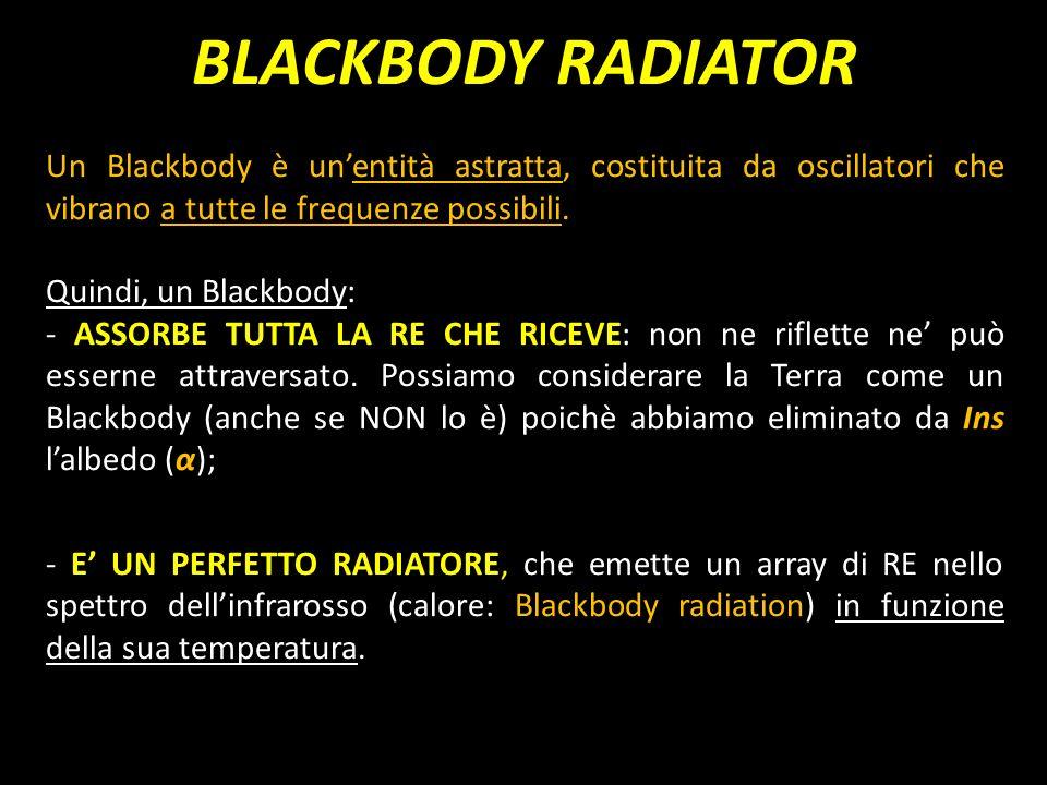 BLACKBODY RADIATOR Un Blackbody è un'entità astratta, costituita da oscillatori che vibrano a tutte le frequenze possibili.