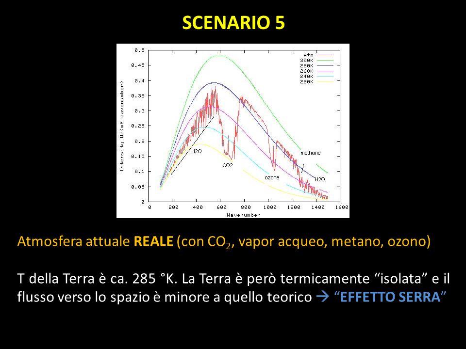 SCENARIO 5Atmosfera attuale REALE (con CO2, vapor acqueo, metano, ozono)