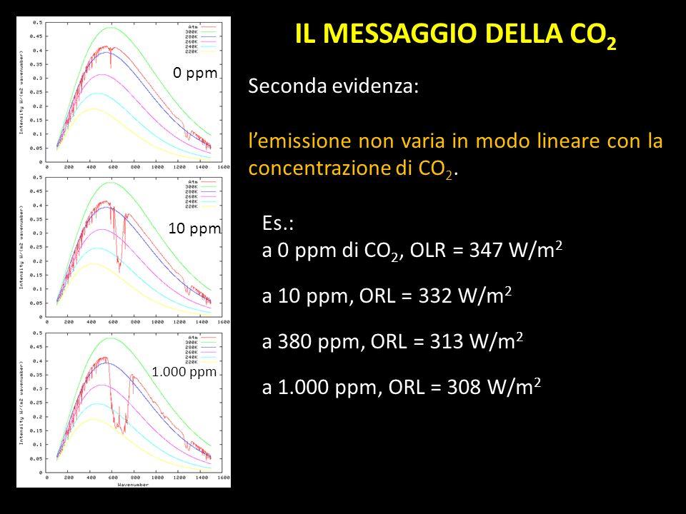 IL MESSAGGIO DELLA CO2 Seconda evidenza:
