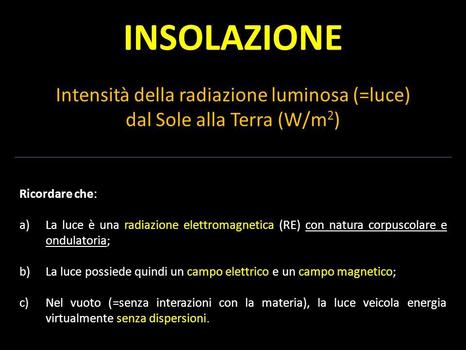 INSOLAZIONE Intensità della radiazione luminosa (=luce)