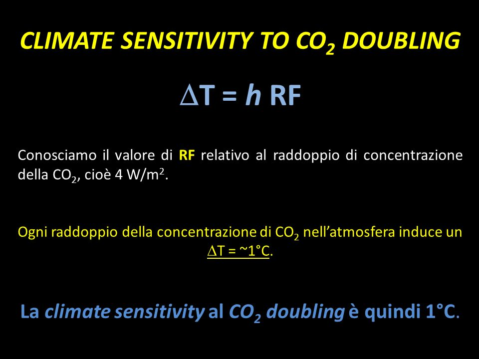 CLIMATE SENSITIVITY TO CO2 DOUBLING