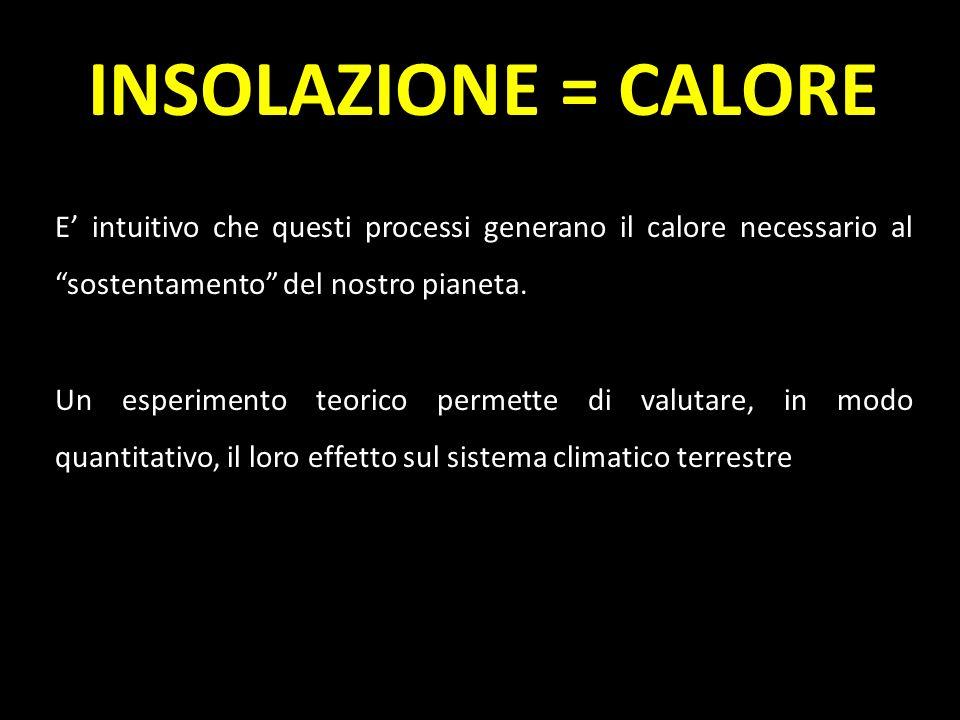 INSOLAZIONE = CALORE E' intuitivo che questi processi generano il calore necessario al sostentamento del nostro pianeta.