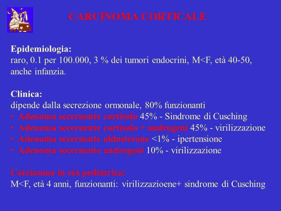 CARCINOMA CORTICALE Epidemiologia:
