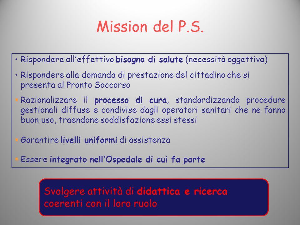 Mission del P.S. Rispondere all'effettivo bisogno di salute (necessità oggettiva)