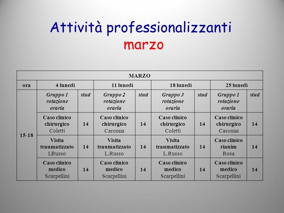 Attività professionalizzanti marzo
