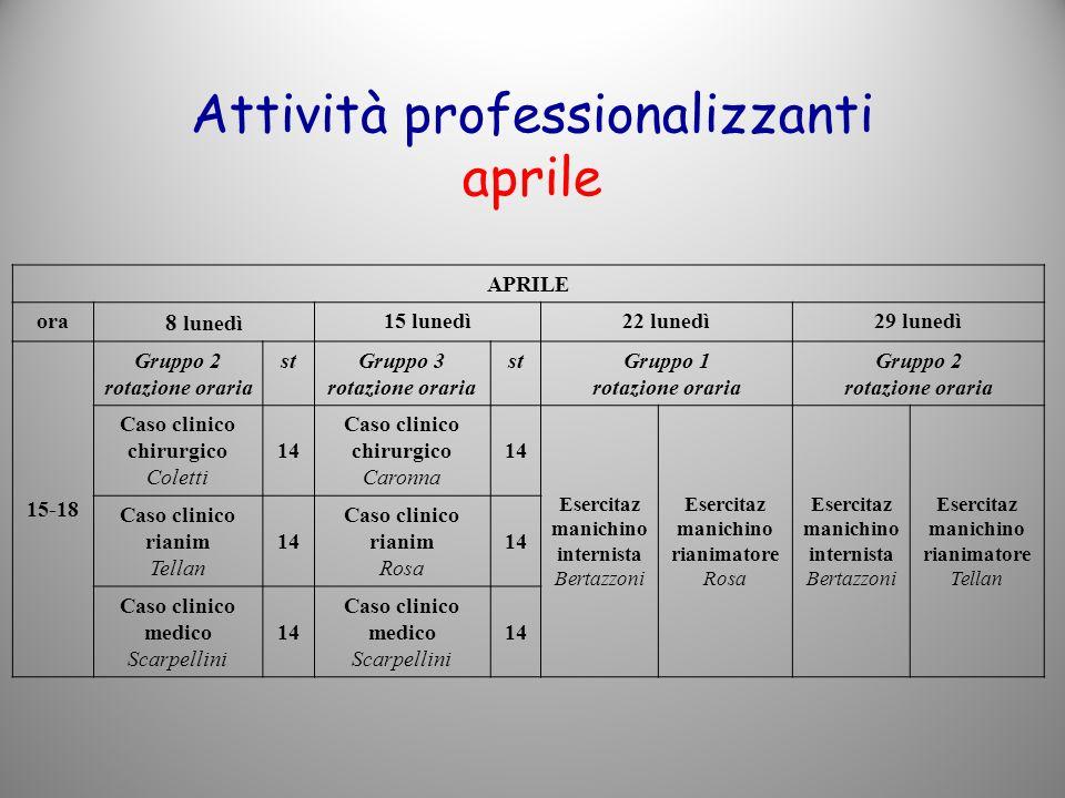 Attività professionalizzanti aprile