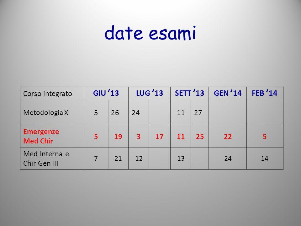 date esami GIU '13 LUG '13 SETT '13 GEN '14 FEB '14 Corso integrato 5