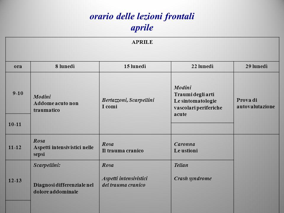 orario delle lezioni frontali aprile
