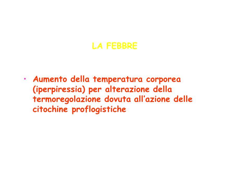 LA FEBBRE Aumento della temperatura corporea (iperpiressia) per alterazione della termoregolazione dovuta all'azione delle citochine proflogistiche.
