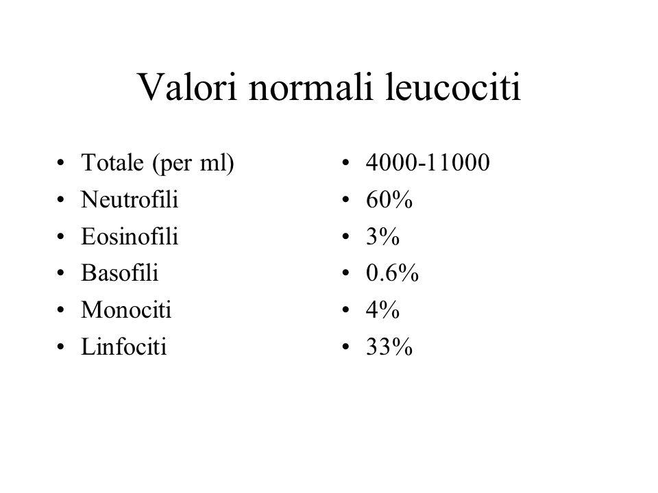 Valori normali leucociti