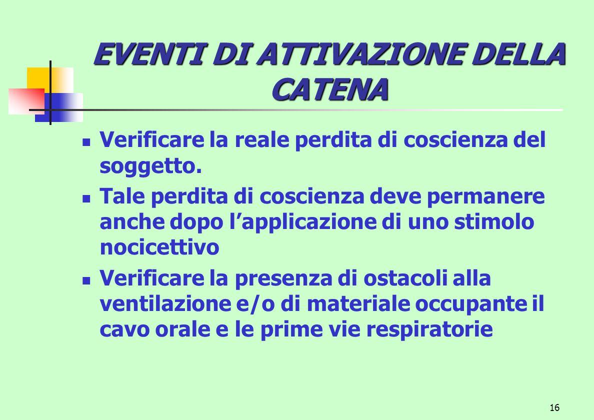 EVENTI DI ATTIVAZIONE DELLA CATENA