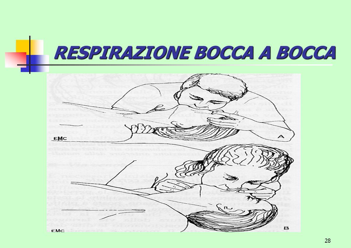 RESPIRAZIONE BOCCA A BOCCA