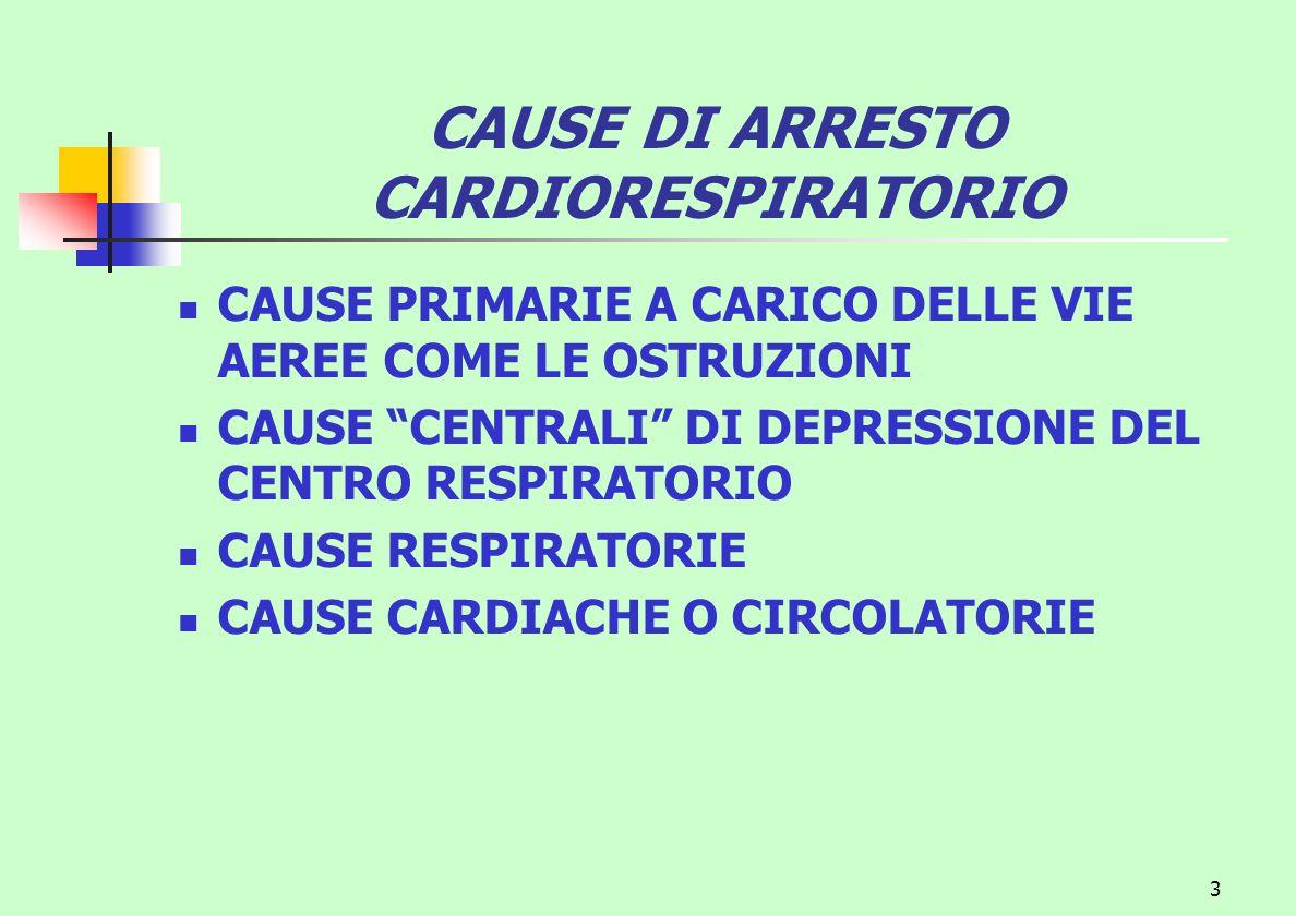 CAUSE DI ARRESTO CARDIORESPIRATORIO