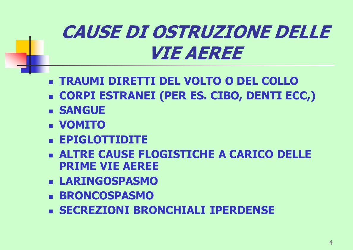 CAUSE DI OSTRUZIONE DELLE VIE AEREE