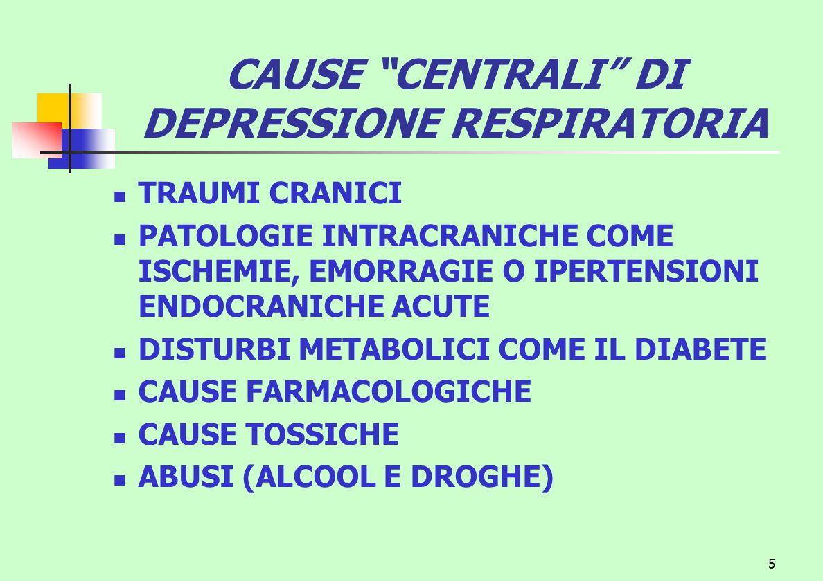 CAUSE CENTRALI DI DEPRESSIONE RESPIRATORIA