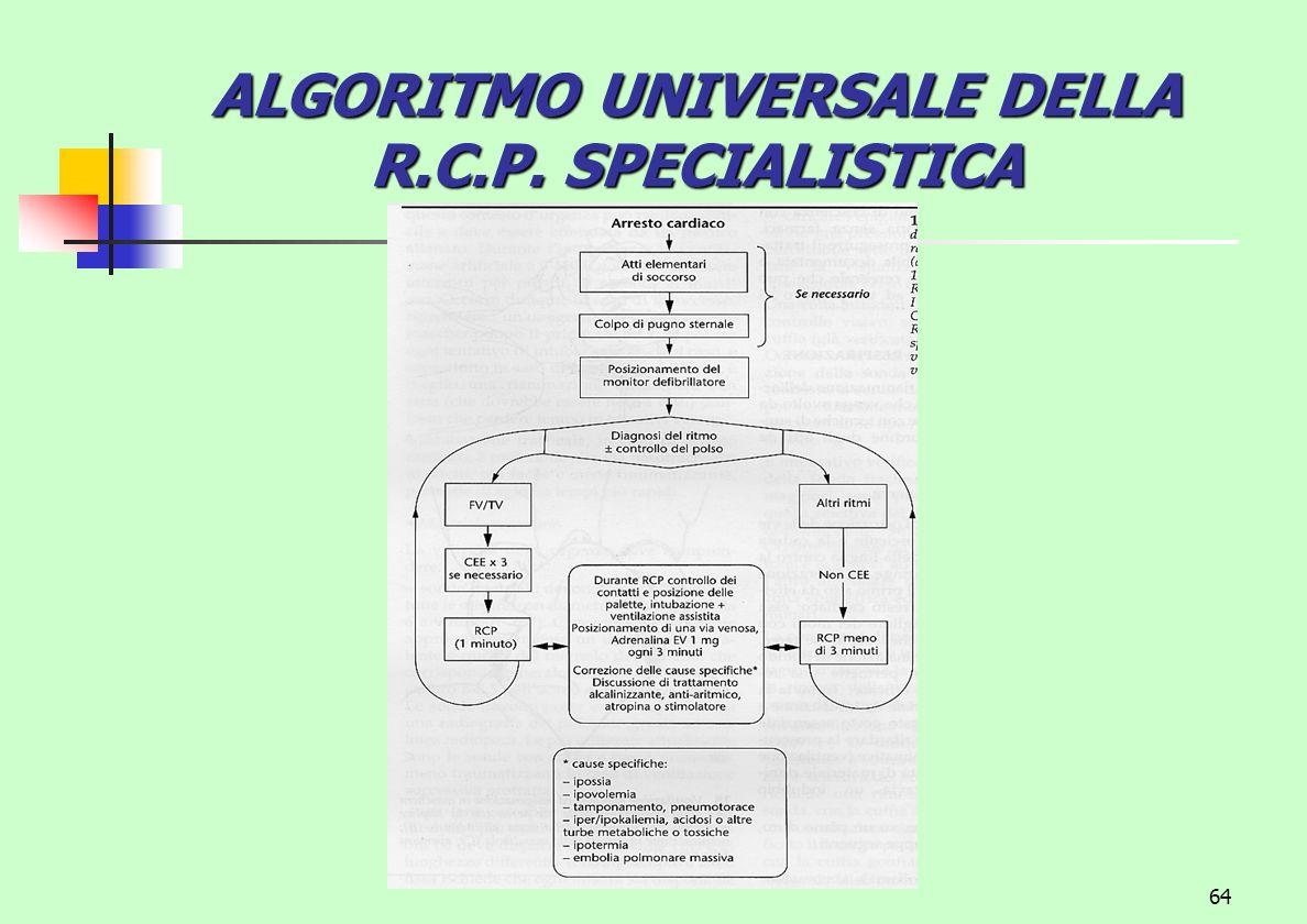 ALGORITMO UNIVERSALE DELLA R.C.P. SPECIALISTICA