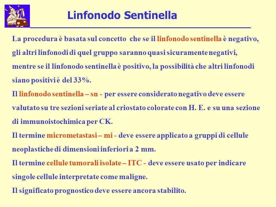 Linfonodo Sentinella La procedura è basata sul concetto che se il linfonodo sentinella è negativo,