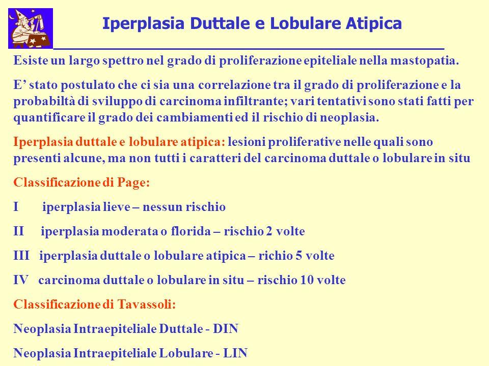 Iperplasia Duttale e Lobulare Atipica