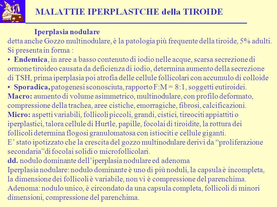 Iperplasia nodulare detta anche Gozzo multinodulare, è la patologia più frequente della tiroide, 5% adulti.