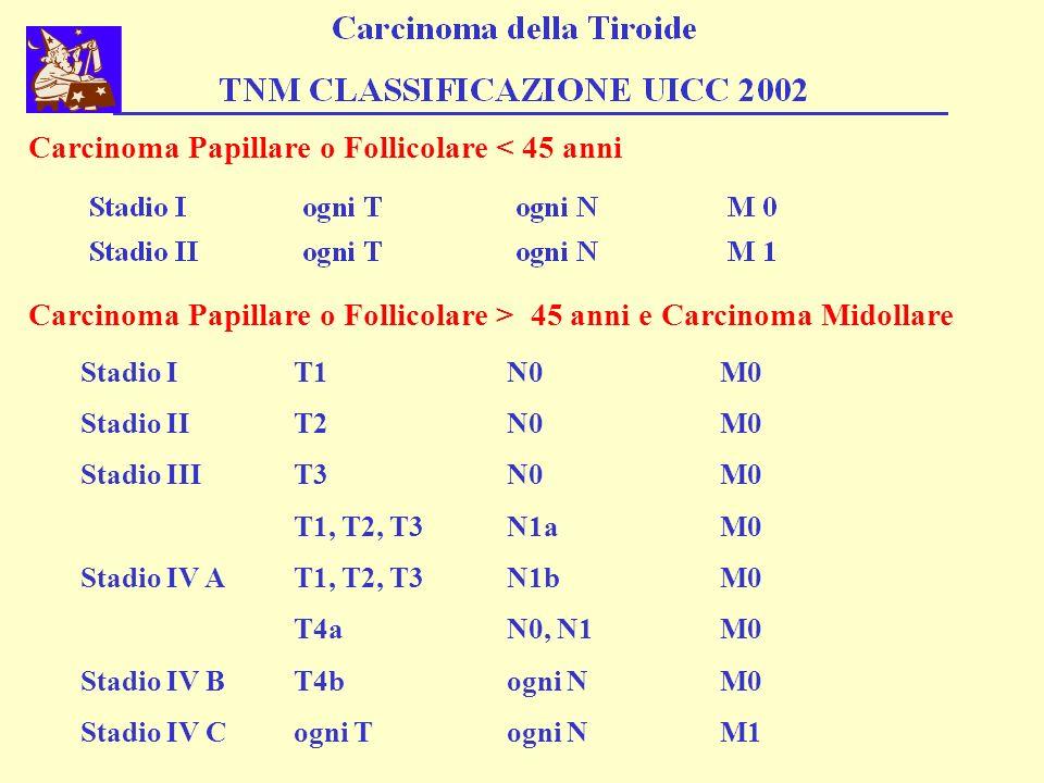 Carcinoma Papillare o Follicolare < 45 anni