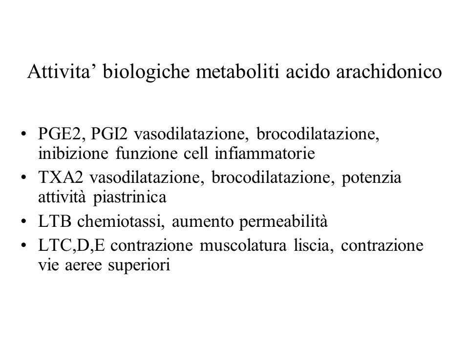 Attivita' biologiche metaboliti acido arachidonico