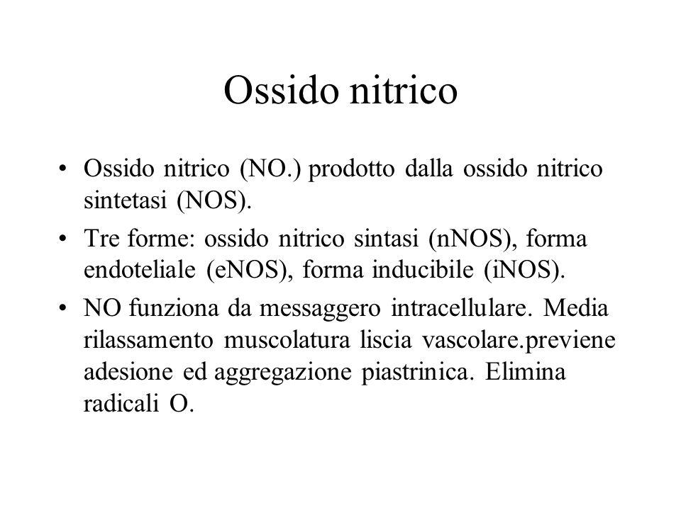 Ossido nitrico Ossido nitrico (NO.) prodotto dalla ossido nitrico sintetasi (NOS).