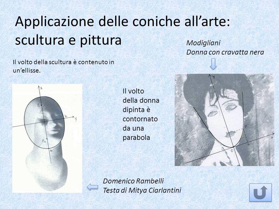 Applicazione delle coniche all'arte: scultura e pittura