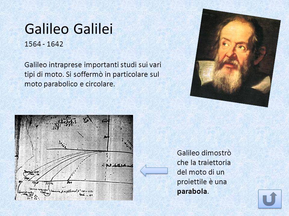 Galileo Galilei 1564 - 1642. Galileo intraprese importanti studi sui vari tipi di moto. Si soffermò in particolare sul moto parabolico e circolare.