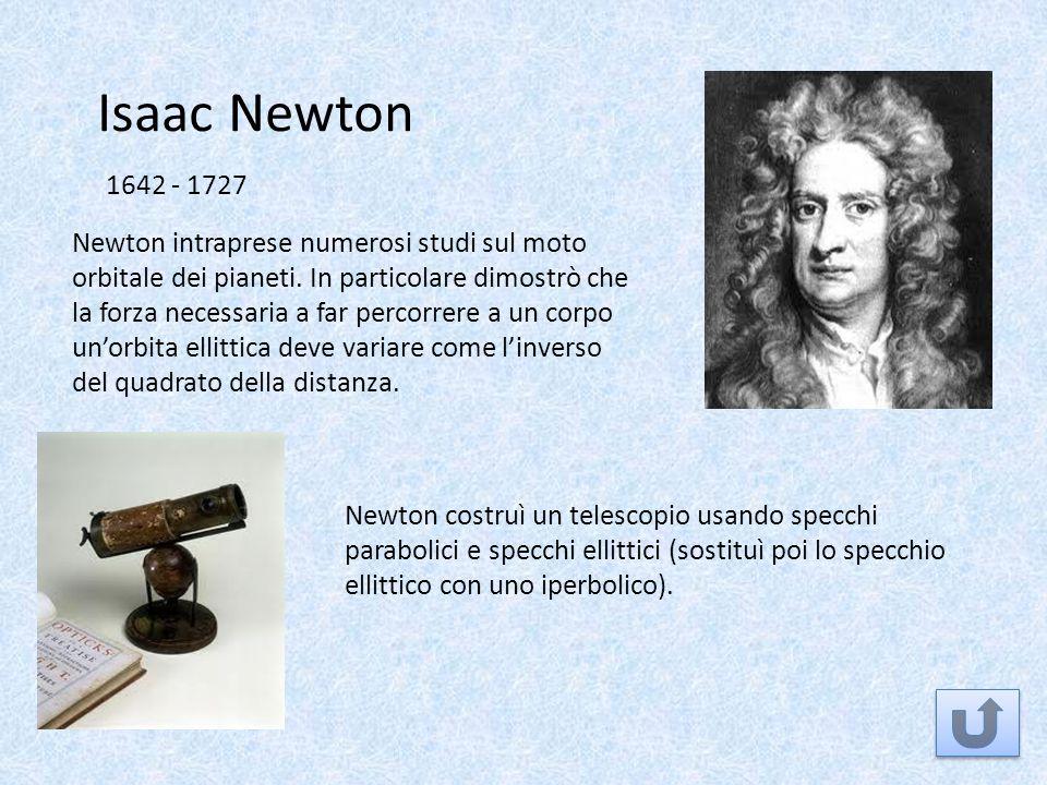 Isaac Newton 1642 - 1727.