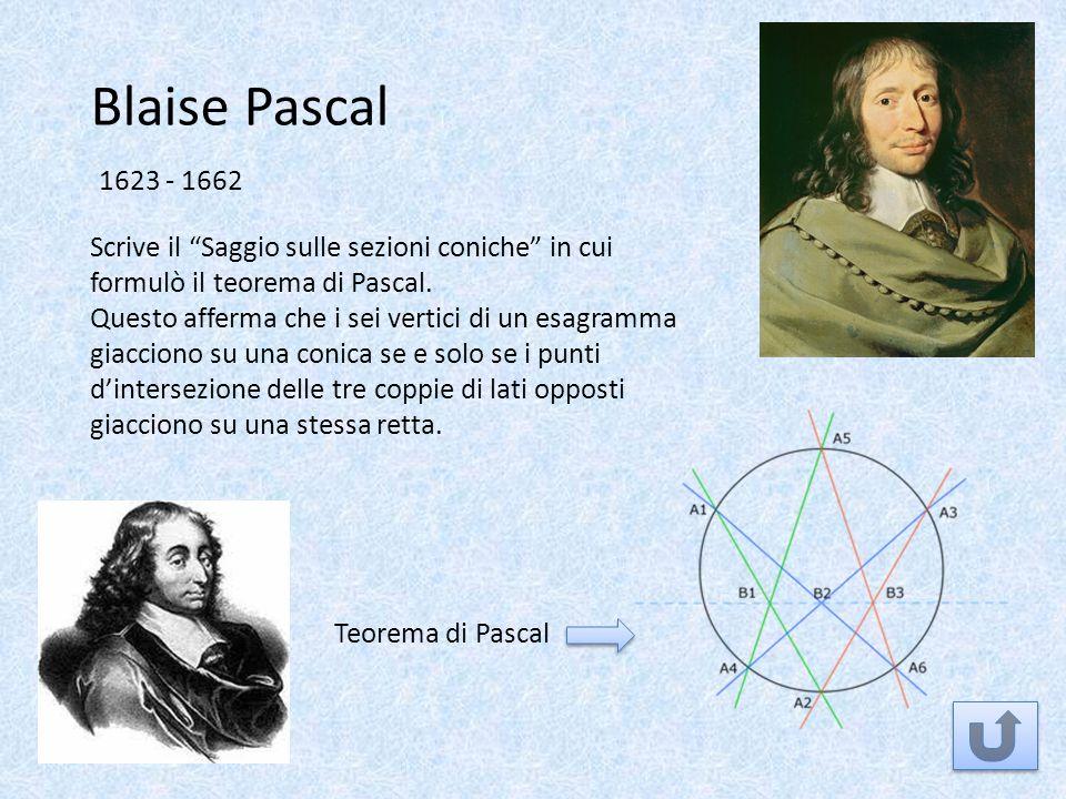 Blaise Pascal 1623 - 1662. Scrive il Saggio sulle sezioni coniche in cui formulò il teorema di Pascal.