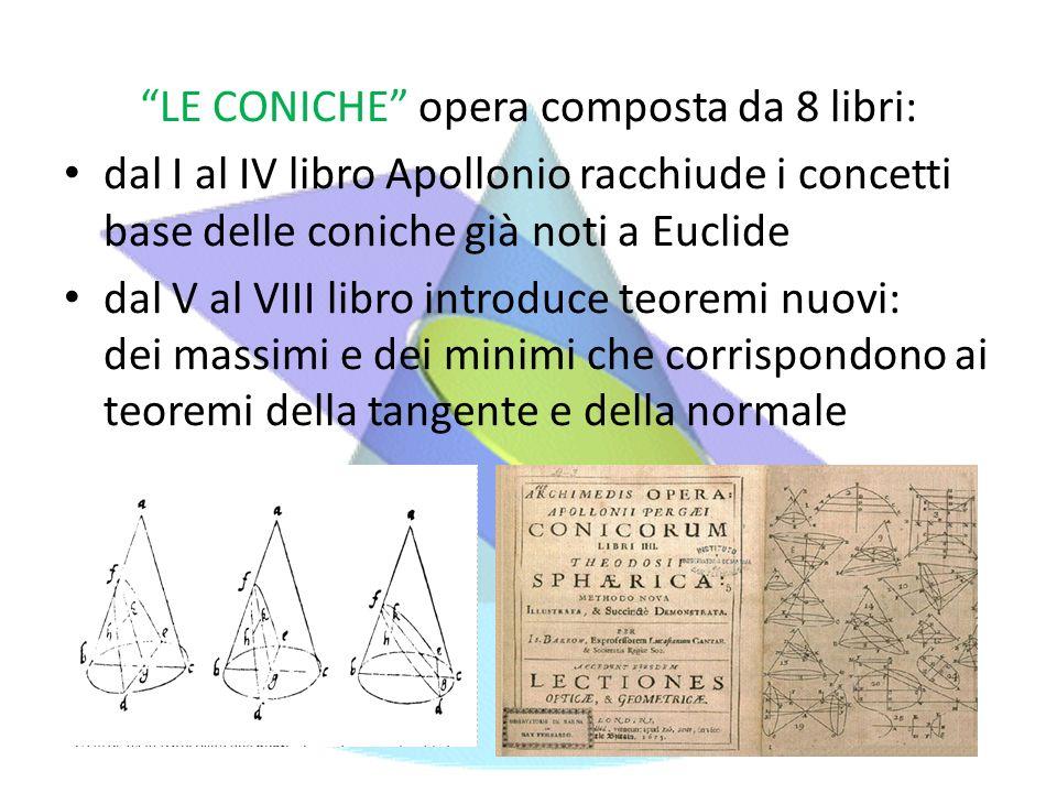LE CONICHE opera composta da 8 libri: