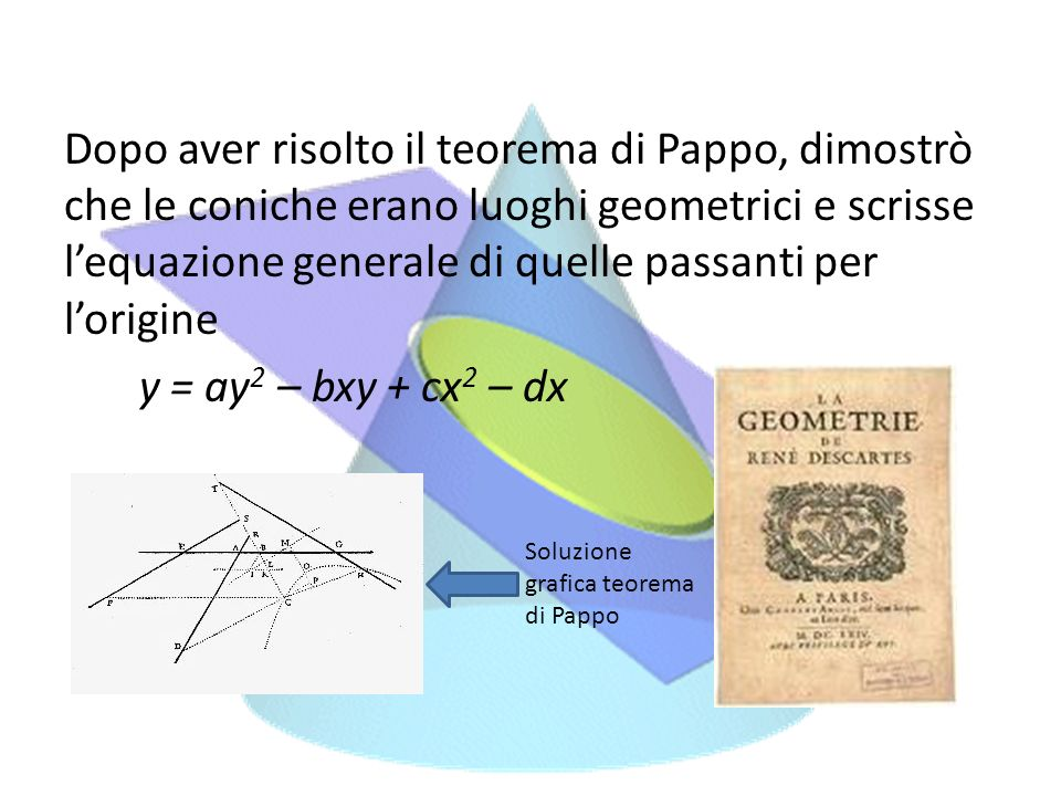 Dopo aver risolto il teorema di Pappo, dimostrò che le coniche erano luoghi geometrici e scrisse l'equazione generale di quelle passanti per l'origine y = ay2 – bxy + cx2 – dx