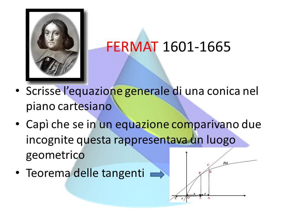 FERMAT 1601-1665 Scrisse l'equazione generale di una conica nel piano cartesiano.