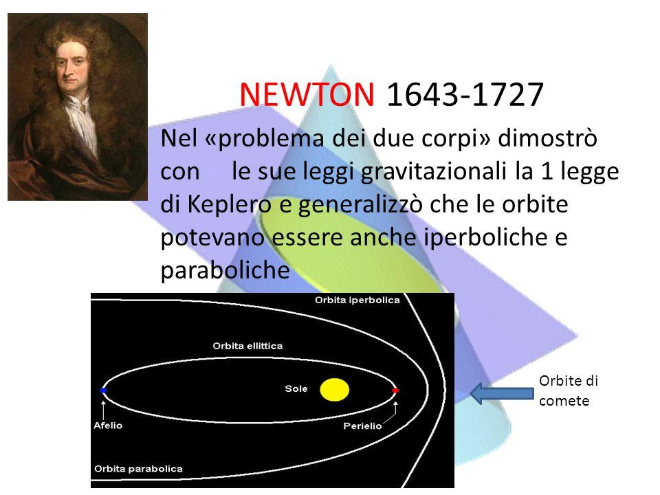NEWTON 1643-1727