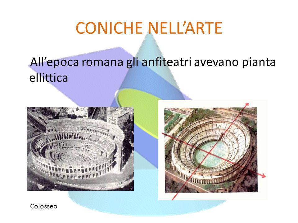CONICHE NELL'ARTE All'epoca romana gli anfiteatri avevano pianta ellittica Colosseo