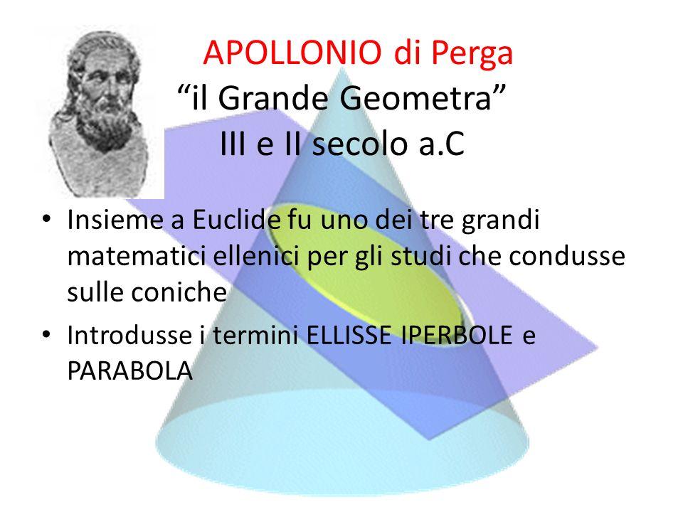 APOLLONIO di Perga il Grande Geometra III e II secolo a.C