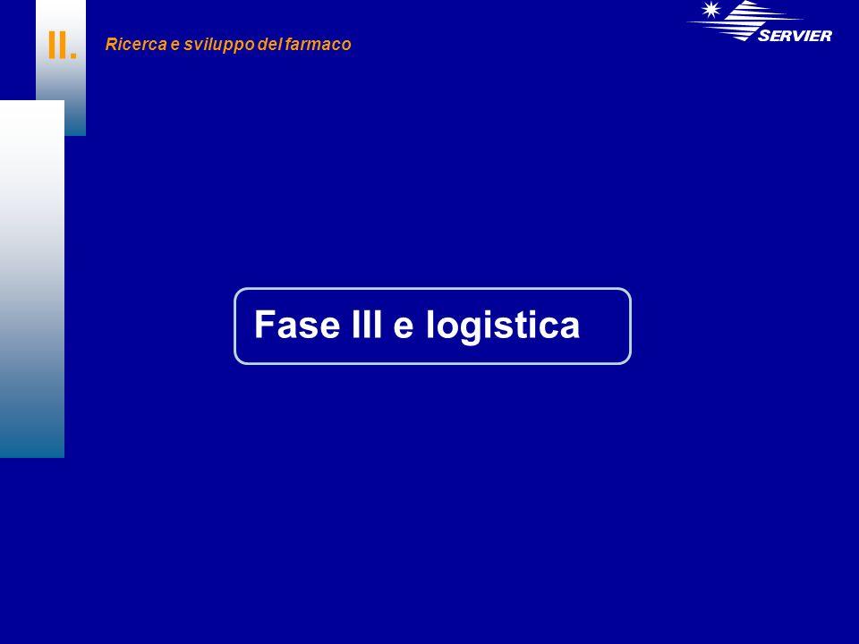 II. Ricerca e sviluppo del farmaco Fase III e logistica