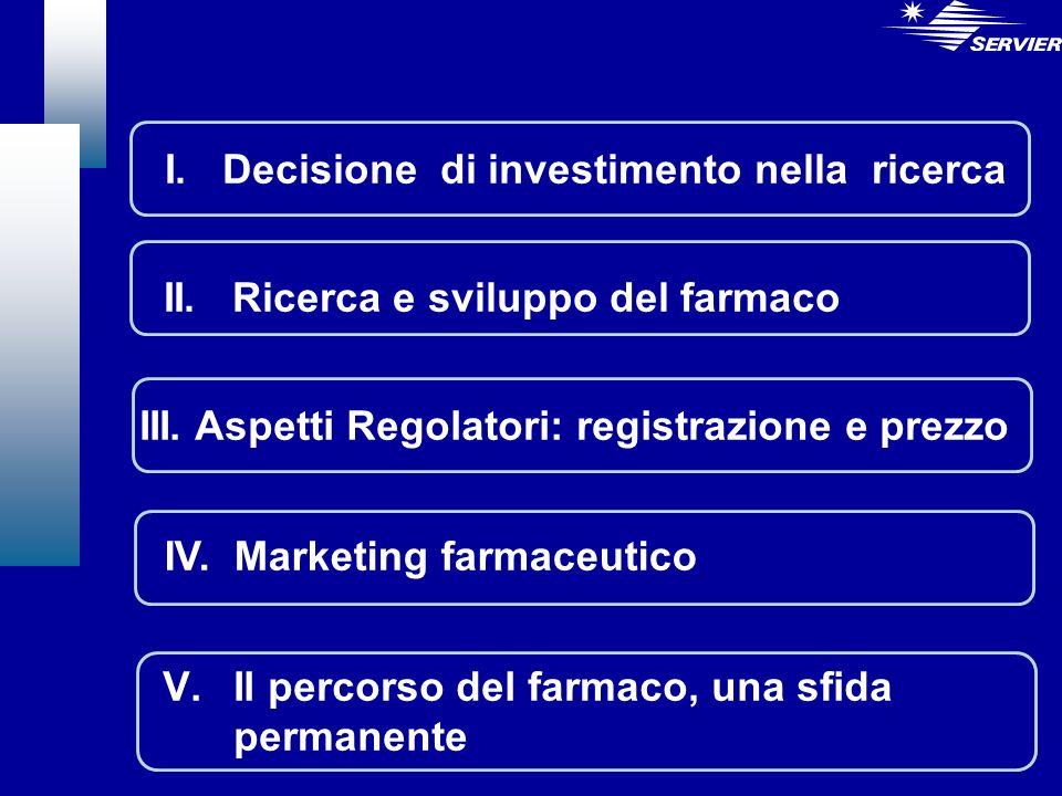 I. Decisione di investimento nella ricerca