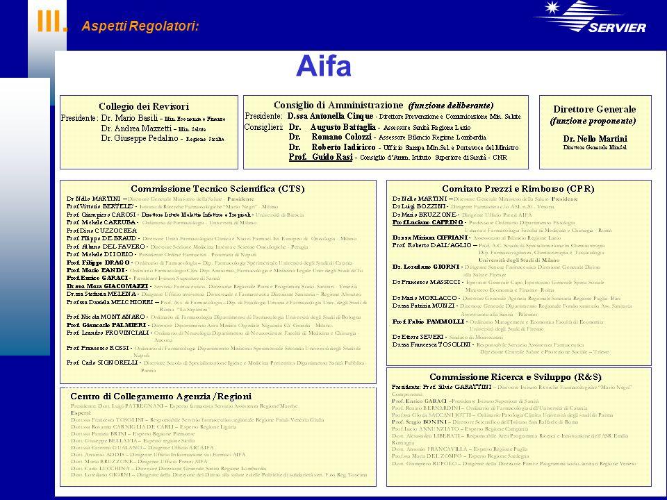 III. Aspetti Regolatori: Aifa