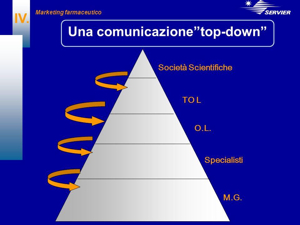 Una comunicazione top-down